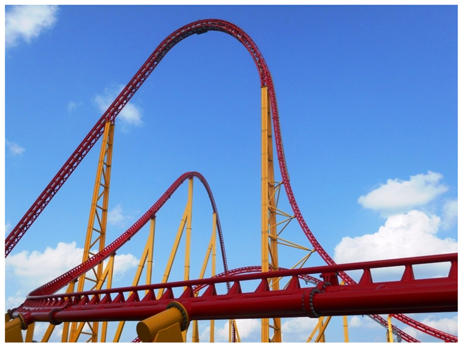 Coasters101: Curves and Banking - Coaster101