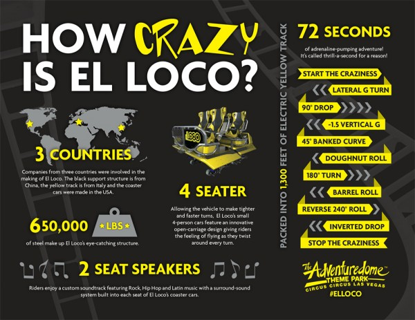 el loco overview 600x463 El Loco is Open for Business