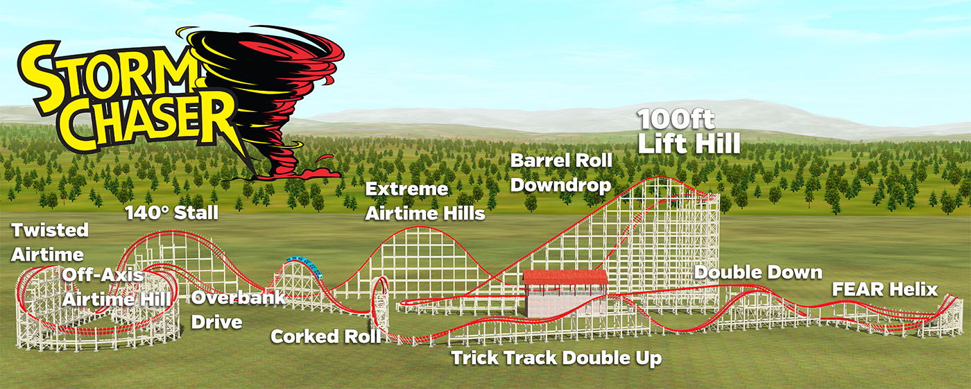 Storm Chaser Layout Kentucky Kingdom