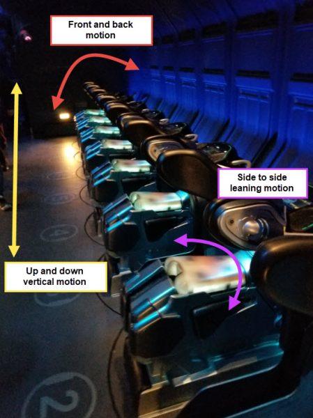 avatar ride seats